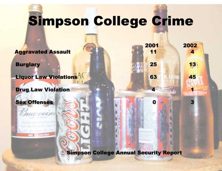 Crime statistics up in 2001