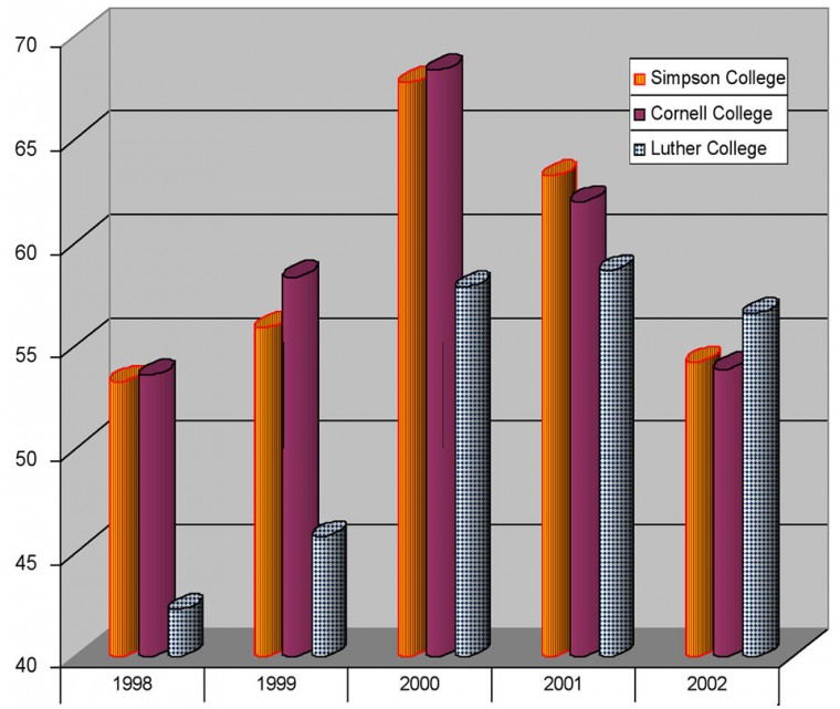 Endowment+falls%3B+tuition+to+rise