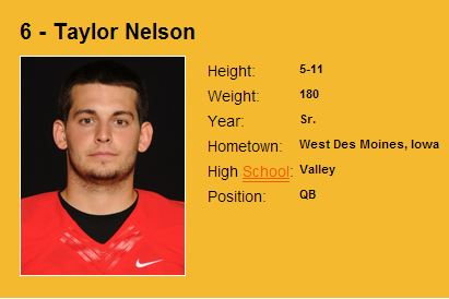 The Simpson College Football Team roster.