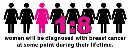 breastcancerawareness_infographic_kyleemullen