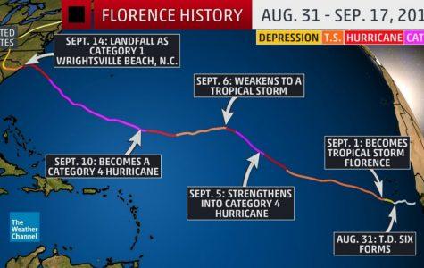 Hurricane Florence hits home for 2018 alumna and NC native