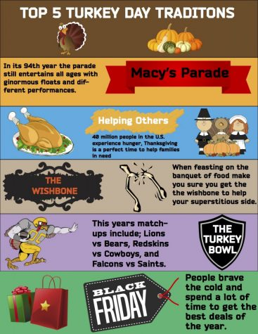 5 traditions to look forward to on Thanksgiving